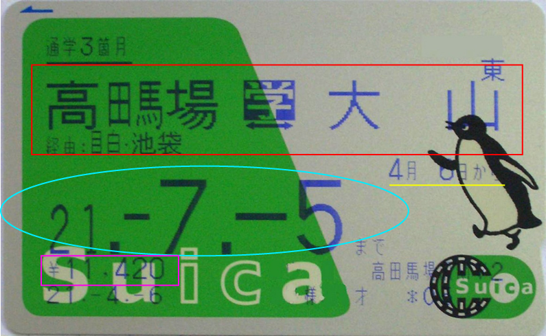 Nên trang bị vé tháng tàu điện